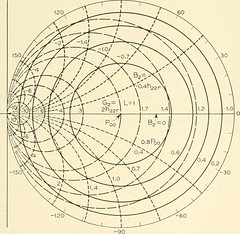 """Image from page 846 of """"The Bell System technical journal"""" (1922)"""