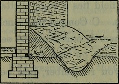 "Image from page 210 of ""How armies fight"" (1914)"