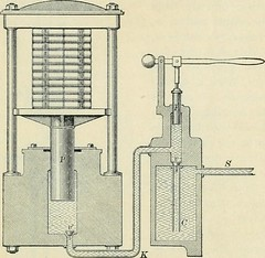 """Image from page 28 of """"Practical physics"""" (1922)"""