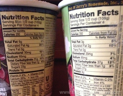 Ben & Jerry's Limited Batch Cherry Garcia Greek Frozen Yogurt Nutrition