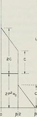 """Image from page 141 of """"The Bell System technical journal"""" (1922)"""