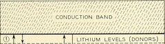 """Image from page 560 of """"The Bell System technical journal"""" (1922)"""