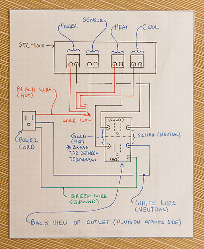 Do It Yourself Temperature Controller Wiring Diagram