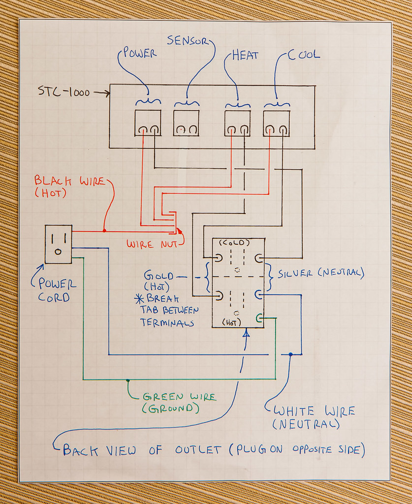 Kegerator Wiring Diagram Library Wire Pc Fan My Stirplate Cheap And Easy Build Page Do It Yourself Temperature Controller