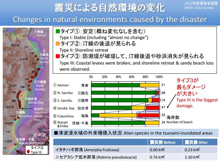 三陸復興公園環境變化圖。(圖片來源:李沛英)