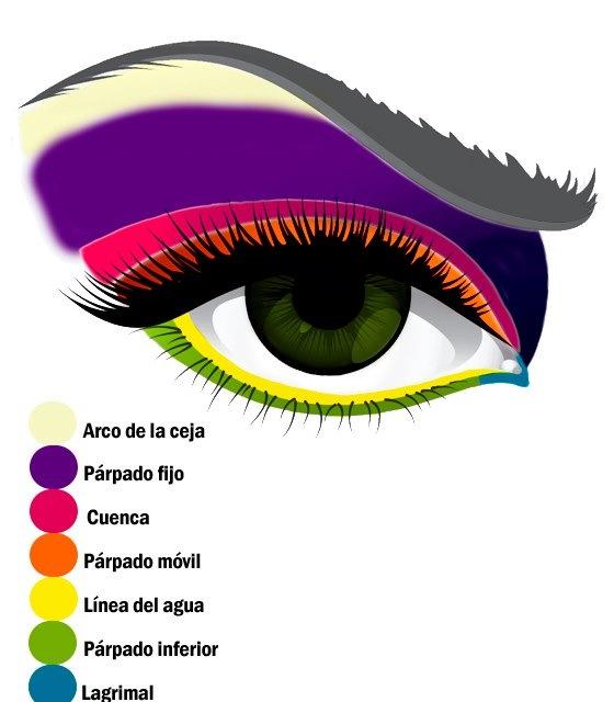 Las máscaras para los ojos intenso