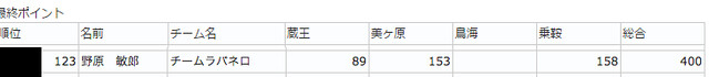 2014_series_result