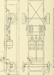 """Image from page 443 of """"Cyclopedia of applied electricity : a general reference work on direct-current generators and motors, storage batteries, electrochemistry, welding, electric wiring, meters, electric lighting, electric railways, power stations, swit"""