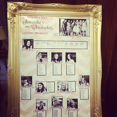 Beautiful table plan #thewheelerwedding2014