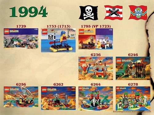 LEGO Pirates Timeline 1994