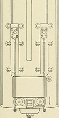 "Image from page 420 of ""Cyclopedia of applied electricity : a general reference work on direct-current generators and motors, storage batteries, electrochemistry, welding, electric wiring, meters, electric lighting, electric railways, power stations, swit"