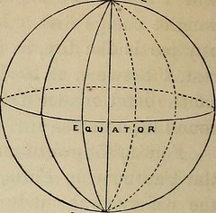 """Image from page 91 of """"Elements of astronomy: accompanied with numerous illustrations, a colored representation of the solar, stellar, and nebular spectra, and celestial charts of the northern and the southern hemisphere"""" (1875)"""