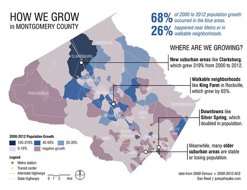 How We Grow in Montgomery County