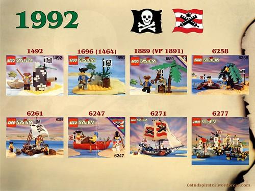 LEGO Pirates Timeline 1992