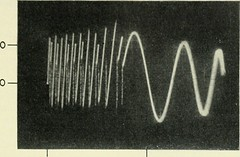"Image from page 568 of ""The Bell System technical journal"" (1922)"