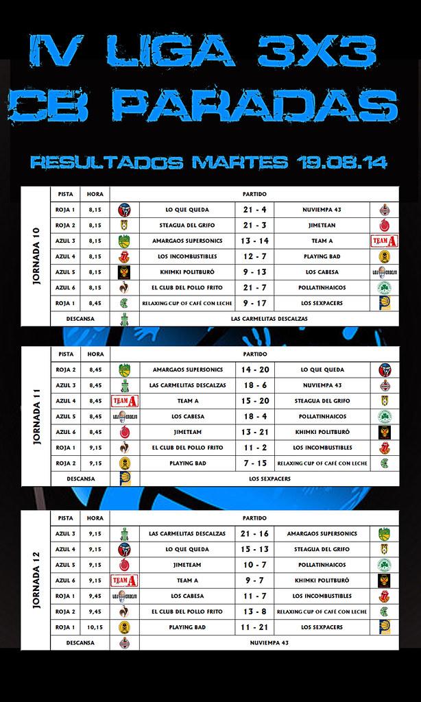 RESULTADOS DIA 04