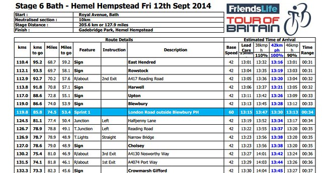 www.tourofbritain.co.ukfilesdocumentsStage_6_Bath_-_Hemel_Hempstead_ETA_v2.0