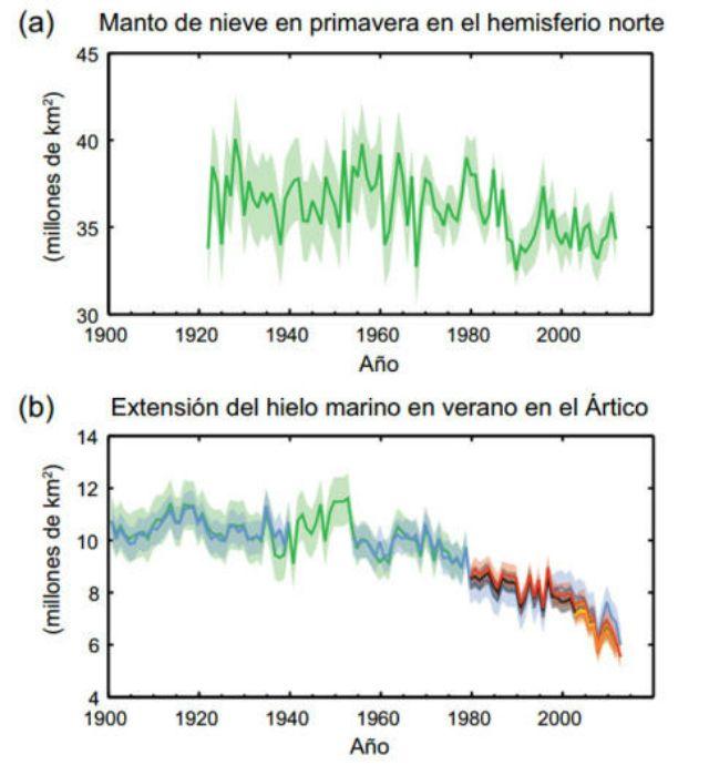1_cambio climatico, calentamiento global 4.jpg