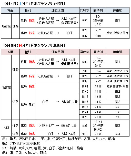 2014F1近鉄電車臨時