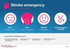 4HealthyHabits IFRC-IFPMA: Stroke Emergency