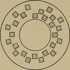 """Image from page 153 of """"Machine design"""" (1906)"""