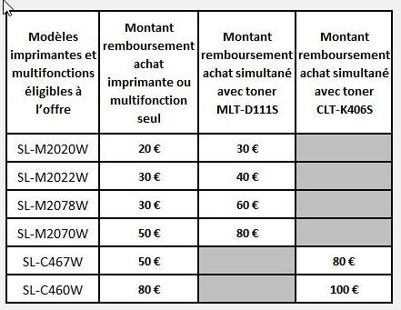 2014-09-02 15_17_39-Pensez à une rentrée sans contact _ Samsung FR France