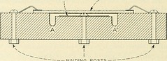 """Image from page 1049 of """"The Bell System technical journal"""" (1922)"""