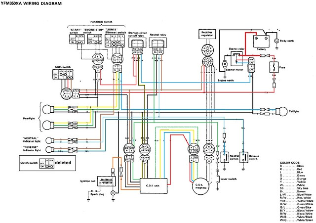 Jpl Released 87 Warrior 350 Wiring Diagrams Read Online