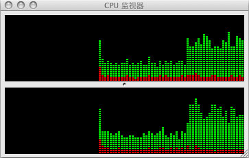 CPU占用率