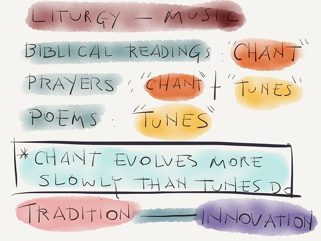 "Music in Jewish Liturgy: ""chants"" and ""tunes"""