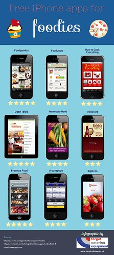 Free iPhone Apps for Foodies