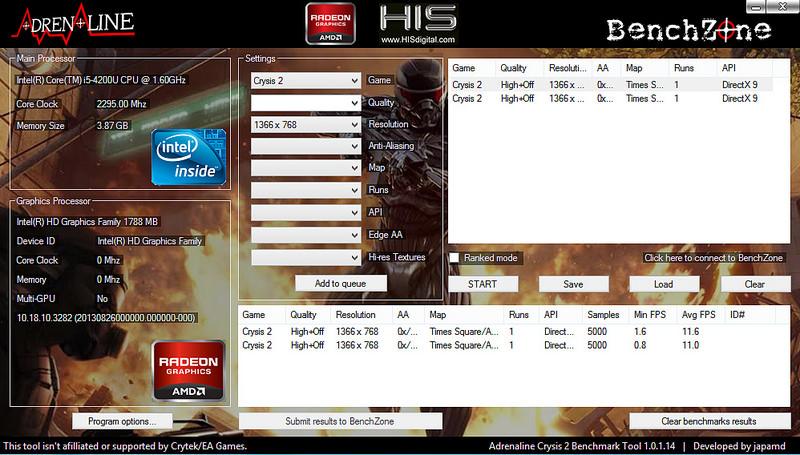 PU401 laptop tinh tế dành cho doanh nhân - 29512