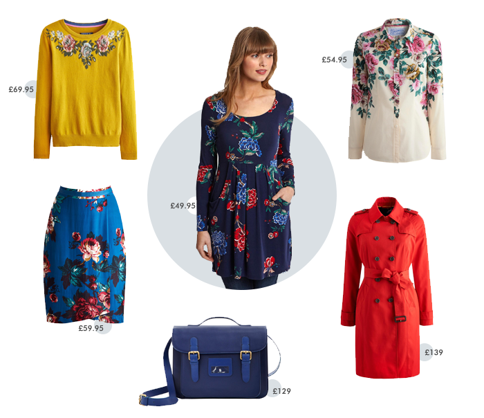 joules autumn winter clothing wishlist
