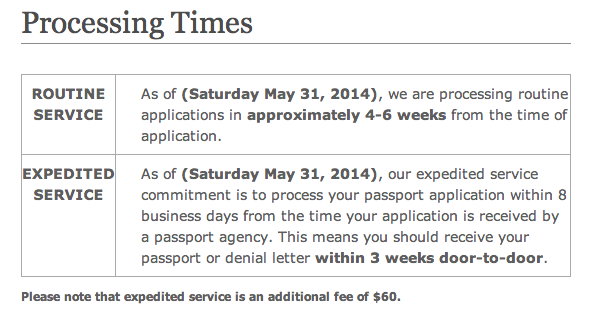 US Passport Processing Times