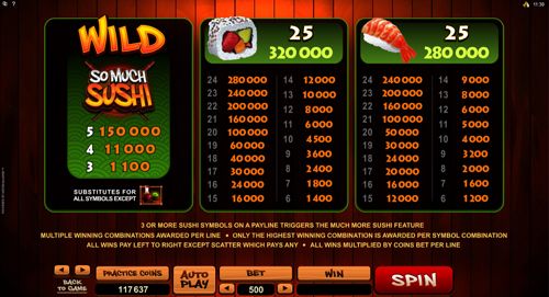 So Much Sushi Slots Payout