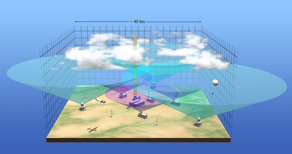SGP Reconfiguration Concept