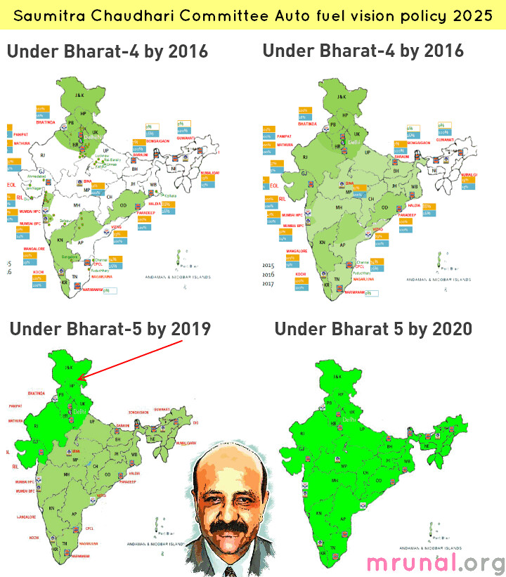 Map 2015 Norms.Map Gradual Implementation Of Bharat Emission Norms In Ind Flickr