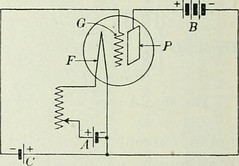 "Image from page 495 of ""Practical physics"" (1922)"