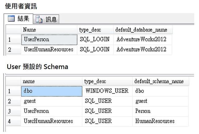 [SQL] Schema-1