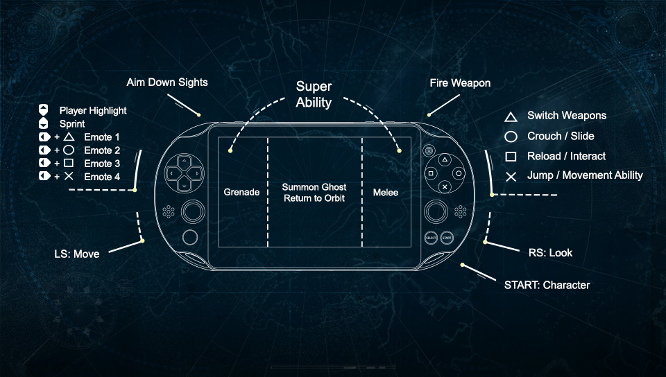 Destiny Remote Play Controls
