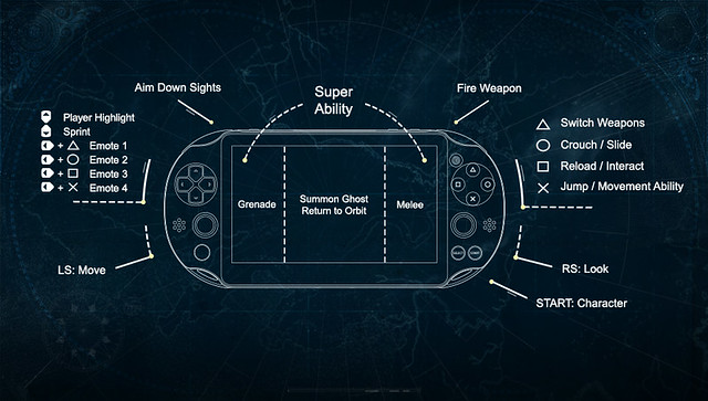 Destiny Remote Play Controls