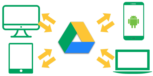 任何裝置與平台都能存取 Google 雲端硬碟
