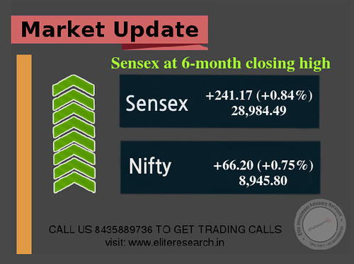 stock market closing update