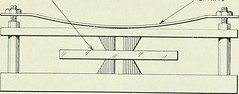 "Image from page 200 of ""The Bell System technical journal"" (1922)"