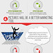 Les tendance dans les médias sociaux côté marketeurs et utilisateurs #marketing #socialMedia #MédiasSociaux #vad via 7 Ways Brands Are Using Social Media to Build Customer Loyalty in 2014