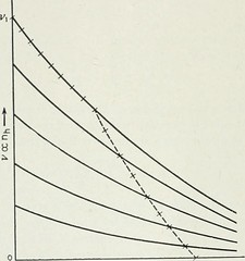 "Image from page 445 of ""The Bell System technical journal"" (1922)"
