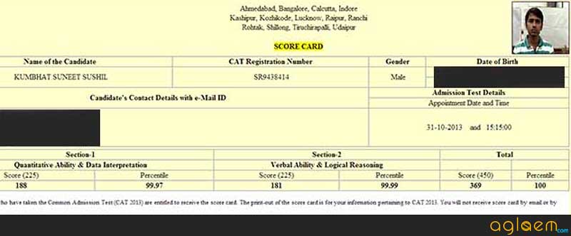 CAT score cards of toppers