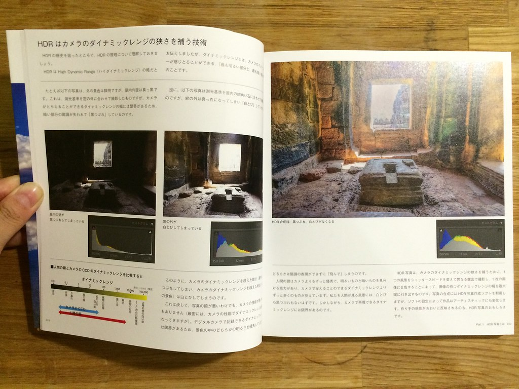HDR book