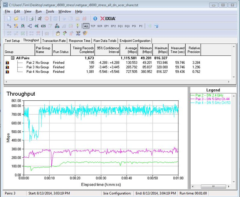 netgear_r8000_stress_all_simultaneous_dn[1]