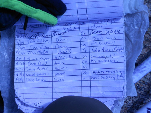 Summit Register on Quail Mountain